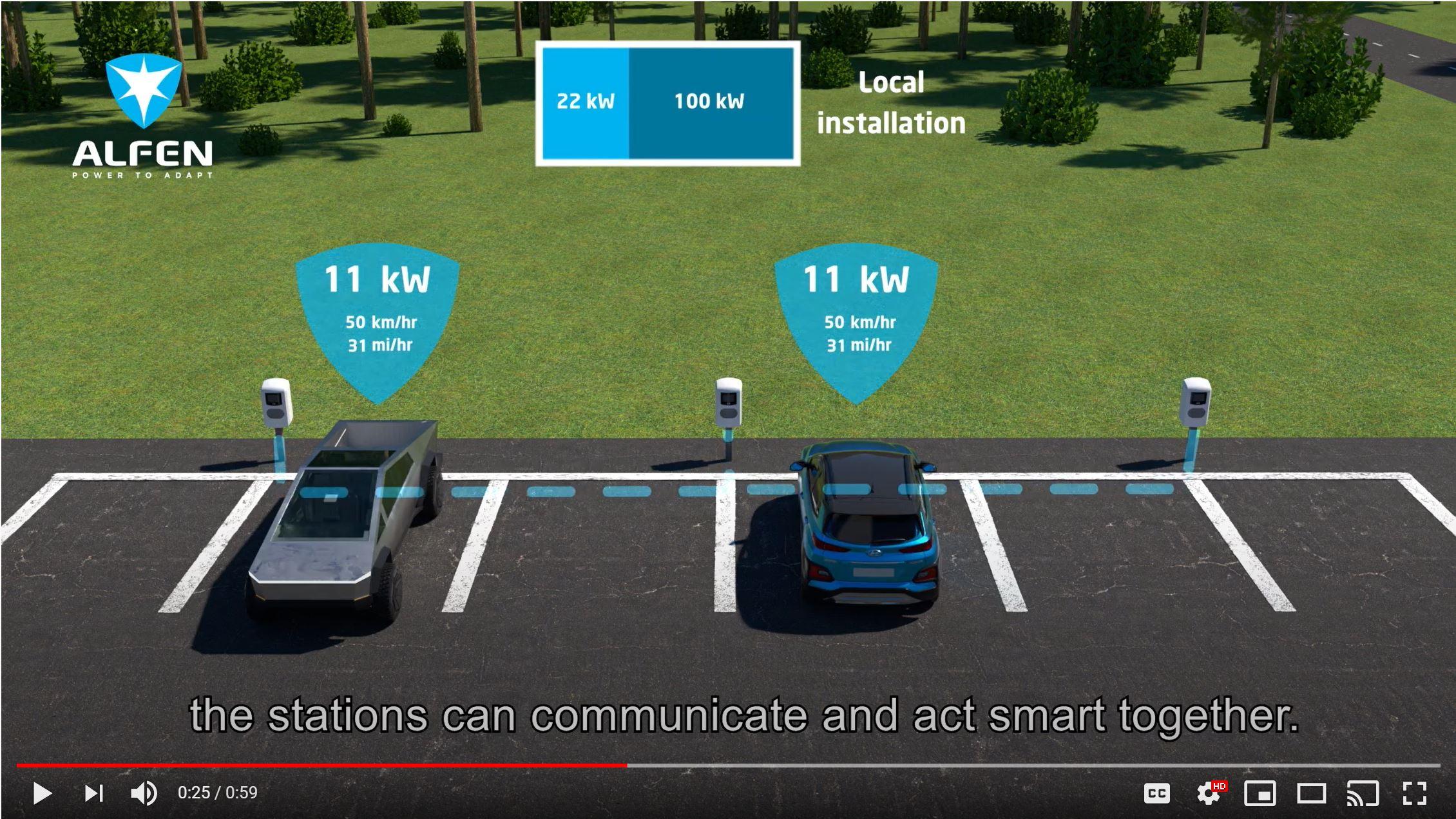 Alfen_smart_Charging_network